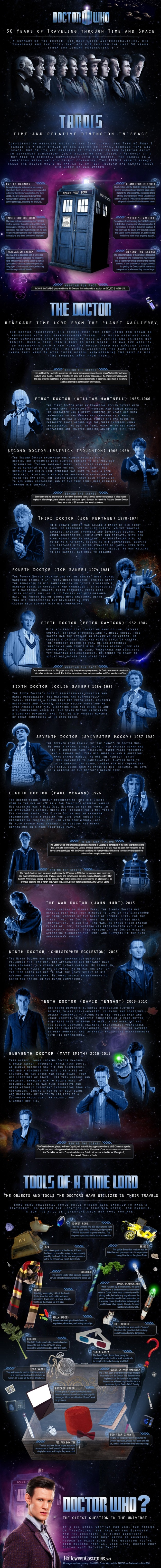 408682-infographic-50-years-of-doctor-who
